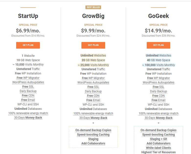 Siteground web hosting vs WordPress hosting comparison